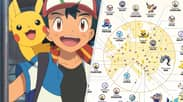 Most Popular Pokémon From Around The World Confirmed In New Study
