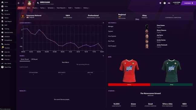 Football Manager 2021 Wrexham AFC / Credit: Sports Interactive