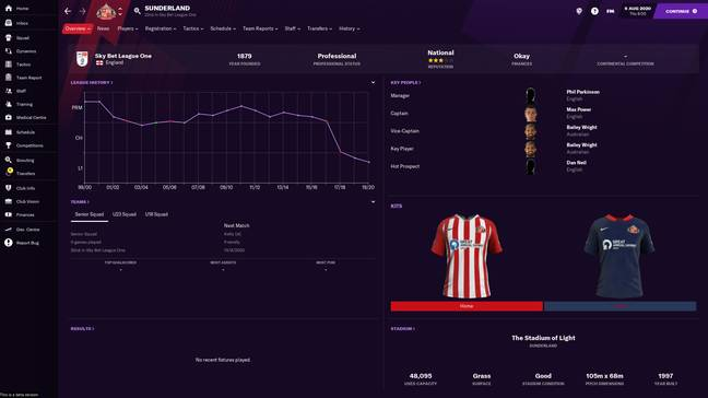Football Manager 2021 Sunderland / Credit: Sports Interactive